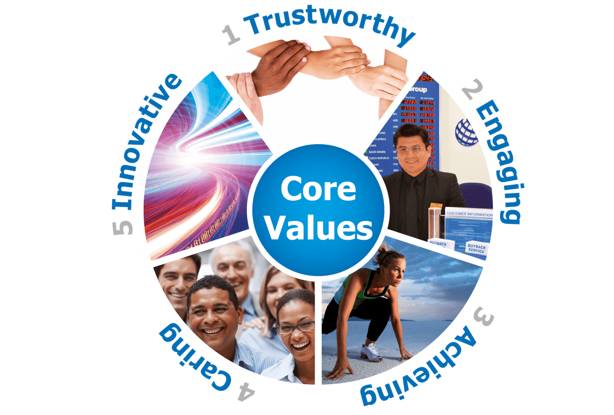 Core Values Image.png