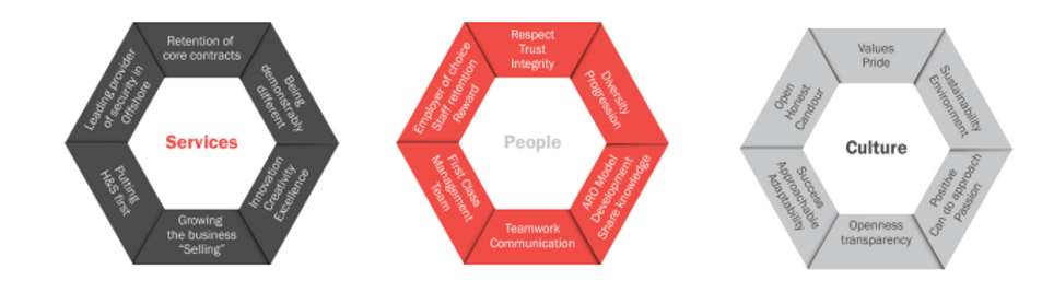 Hex Values.png