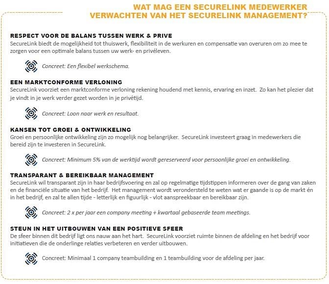 SecureLink Manifest_1.JPG