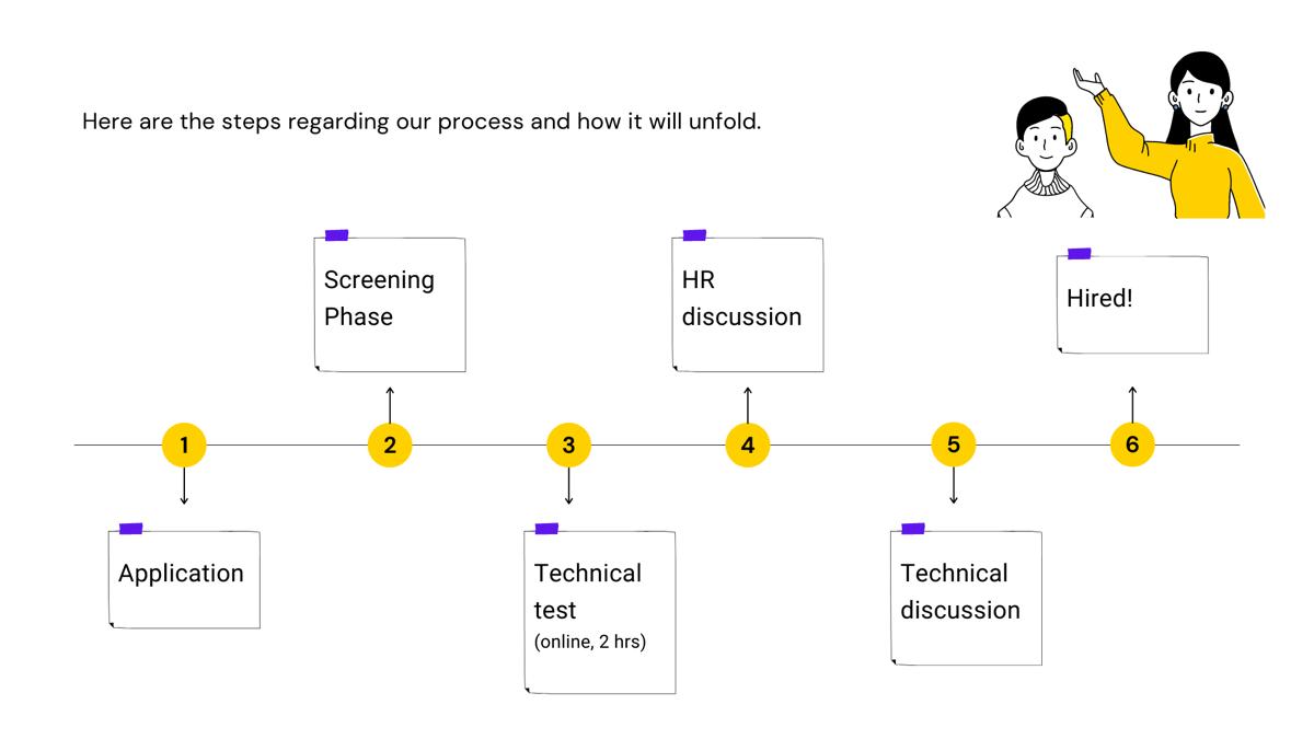 Storyboard Brainstorm Presentation (3).png