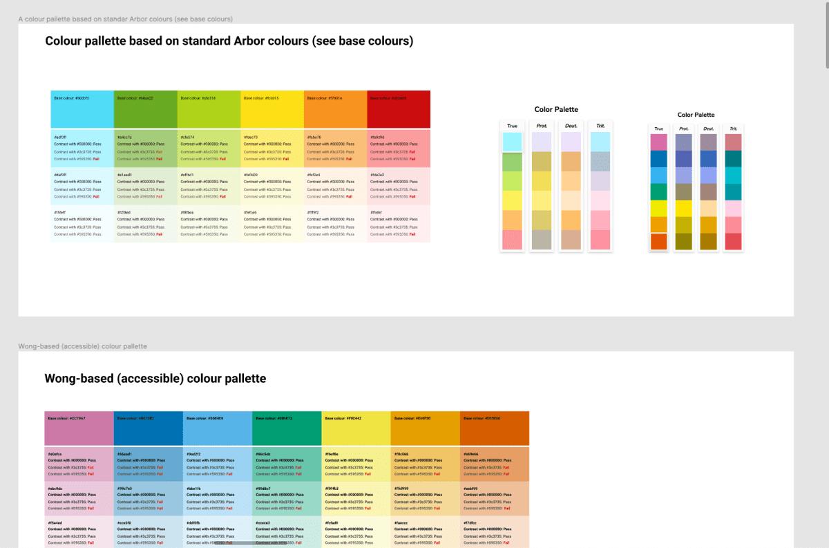 Colour-Palette-work-in-progress-Figma.png