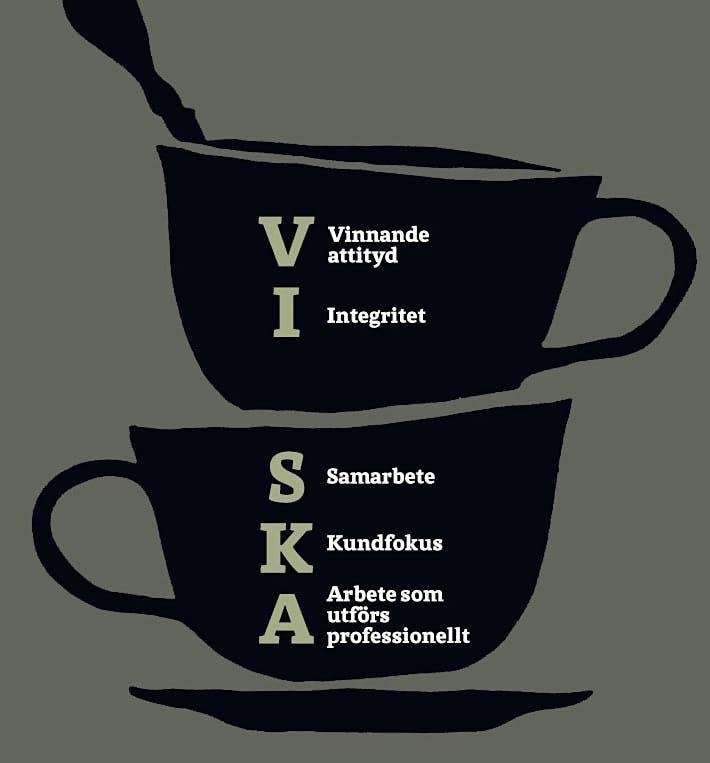 Koppen värderingar (3).jpg