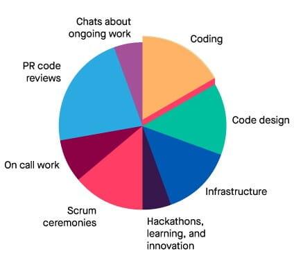PieChart_Developper.jpg