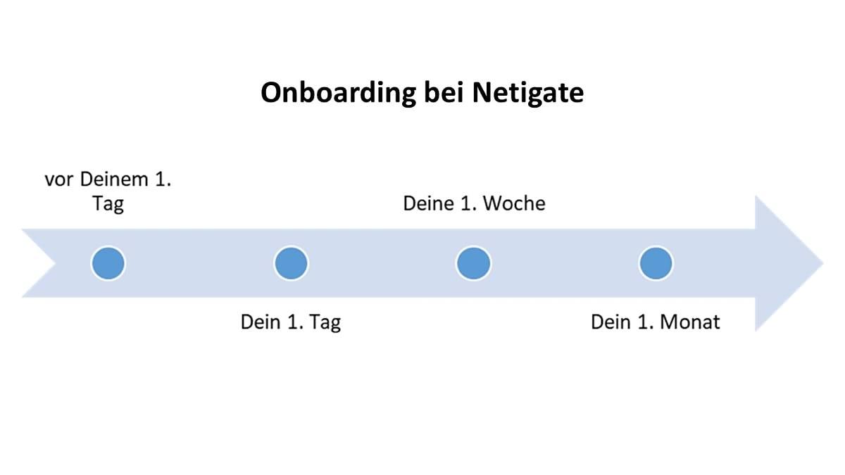 onboarding plan.jpg
