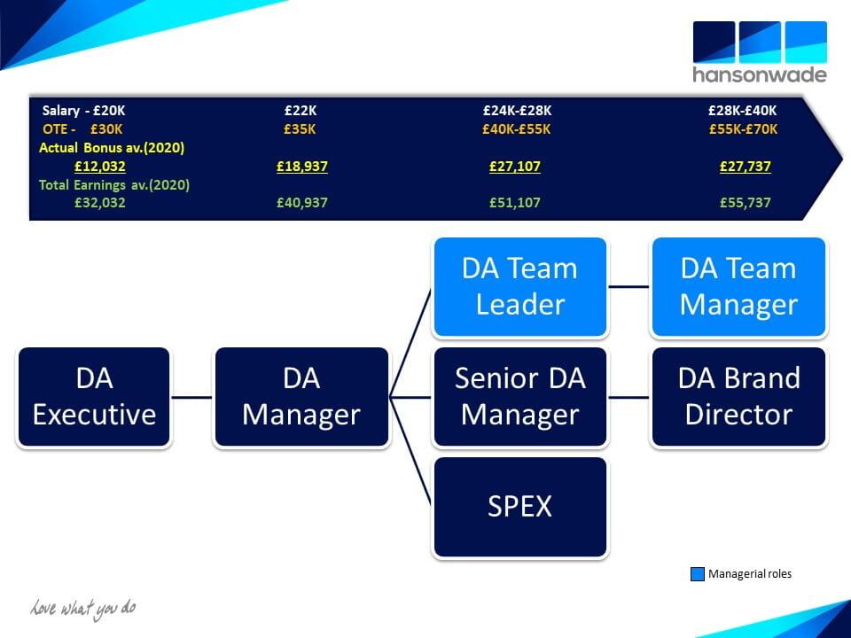 DA SPS 2020 file edits.jpg